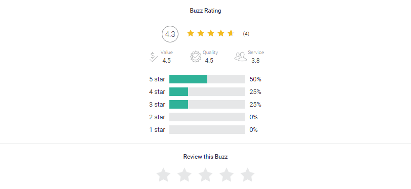 ehbuzz review